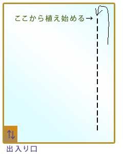w3a_process_taue02
